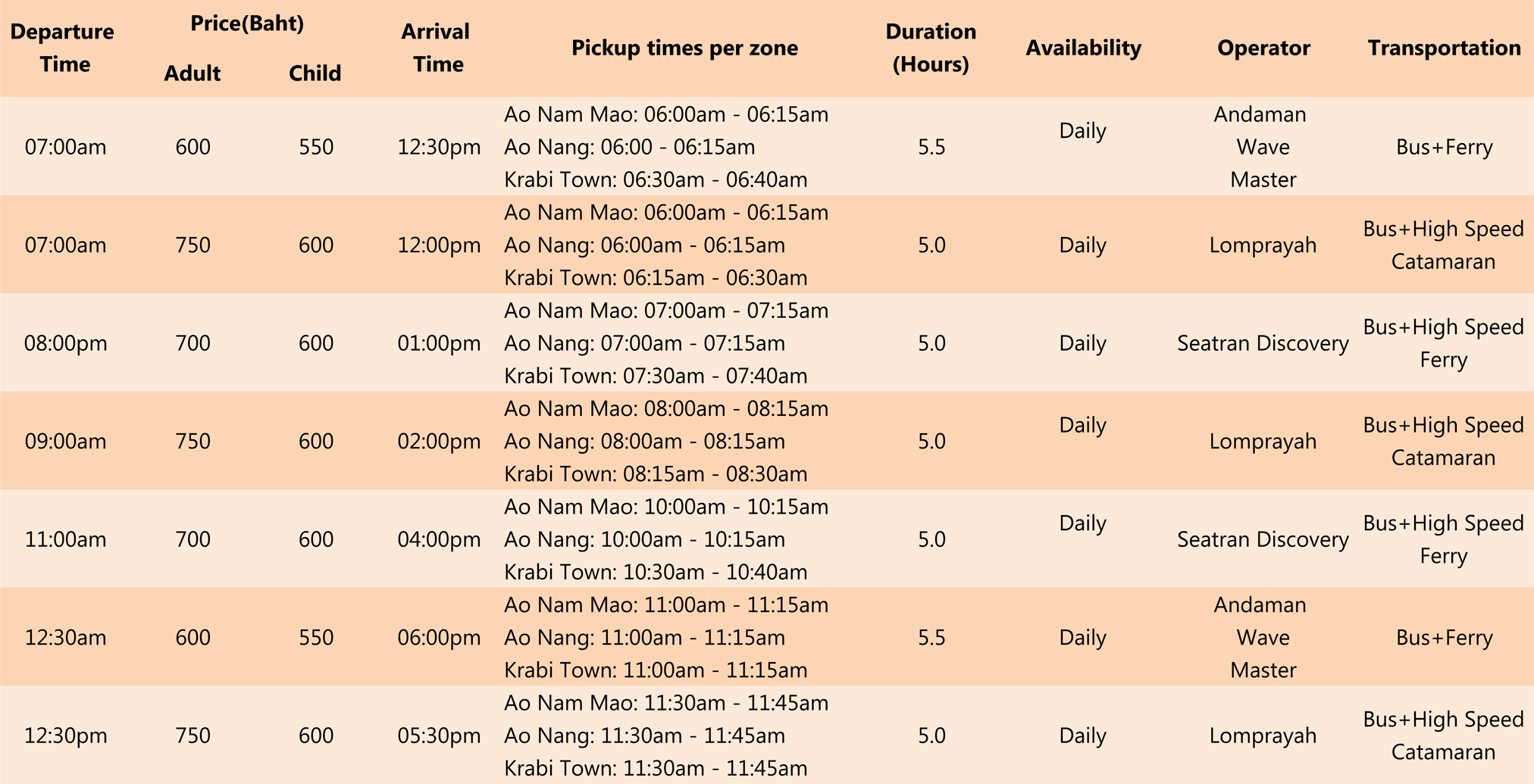 krabi to koh phangan Krabi To Koh Phangan by Bus and Ferry 02Krabi To Koh PhanganPhangan Island by Bus and Ferry Time Table