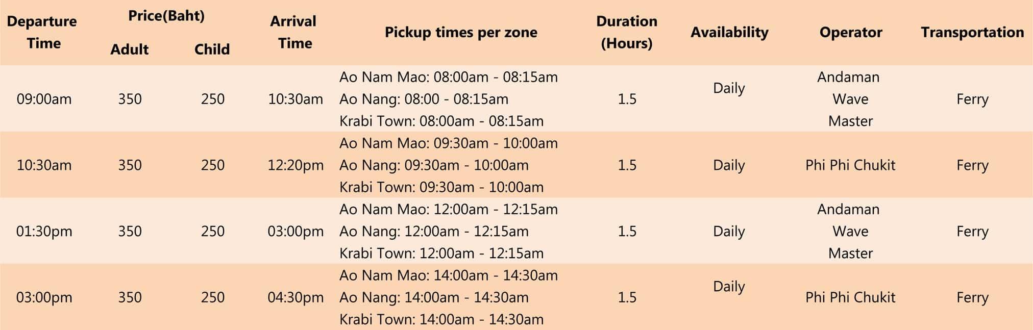 krabi to phi phi island krabi to phi phi island Krabi to Phi Phi Island Transfer by Ferry Krabi to Koh Phi Phi Transfer by Ferry TimeTable